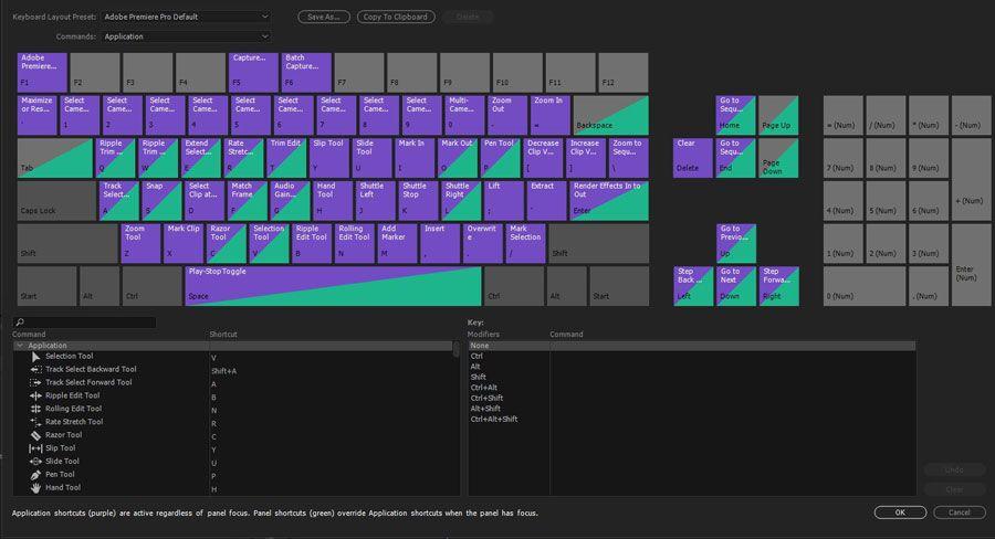 نقشه گرافیکی کلیدهای عملیاتی در تدوین فیلم با پریمیرپرو