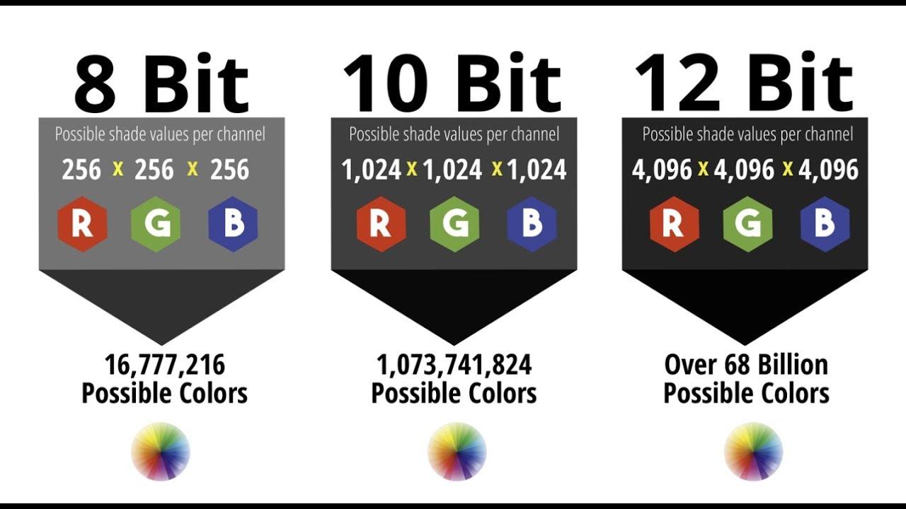 درباره 8bit , 10bit , 32bit رنگ